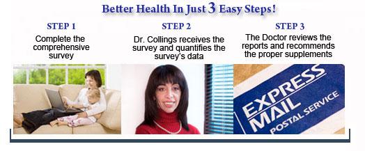 Health Survey Image